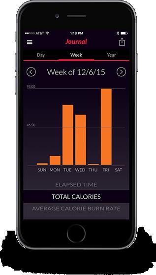 Max Trainer App - APPLE HEALTH APP