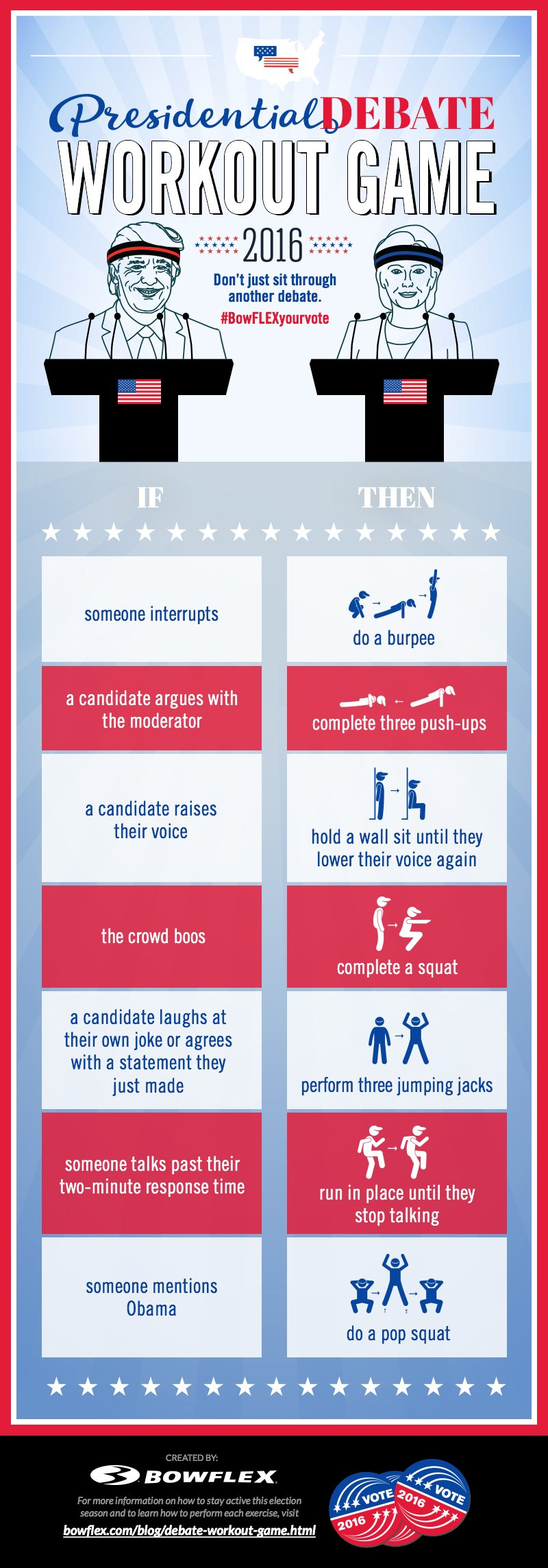 Presidential Debate Workout Game - 2016 - Don't just sit through another debate. #BowFLEXyourvote
