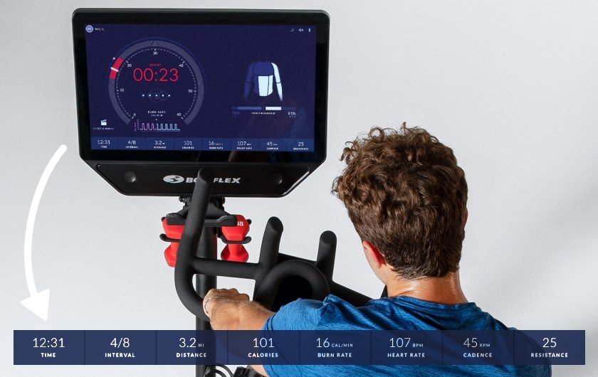 Workout metrics tracked on screen during workout