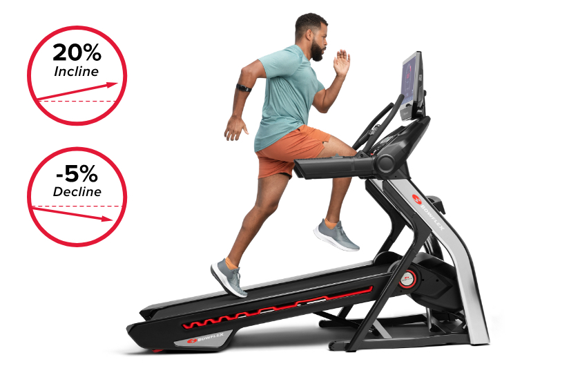 Treadmill 22 comes with motorized incline up to 20% and decline capabilities up to -5%