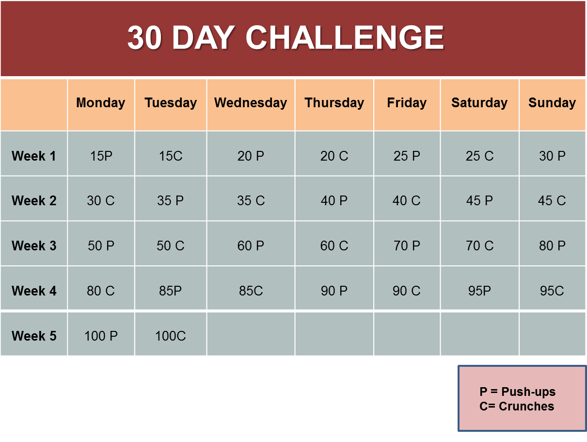 30 day, 5 week calendar alternating between push-ups and crunches.