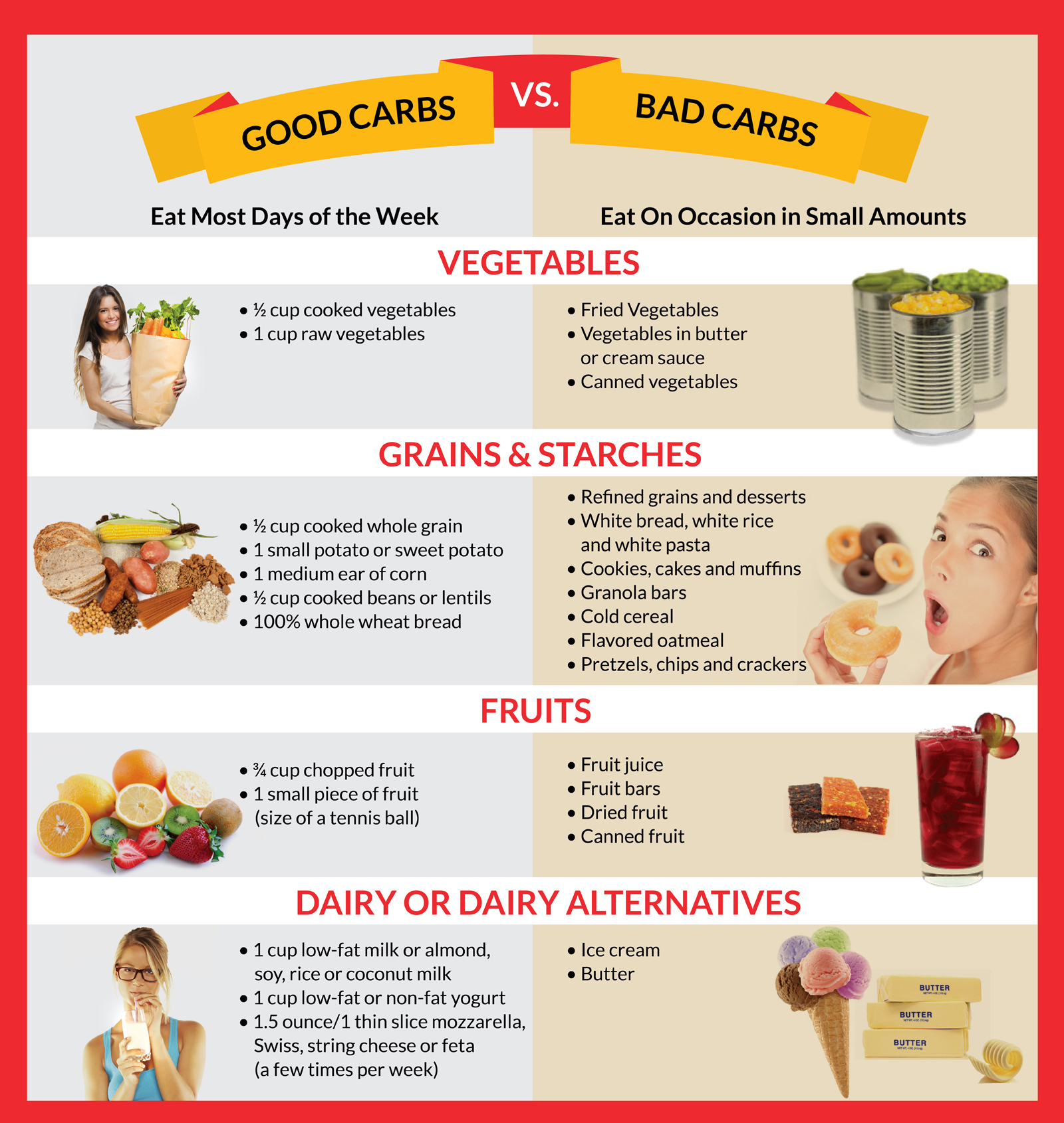 good vs. bad carbs graph