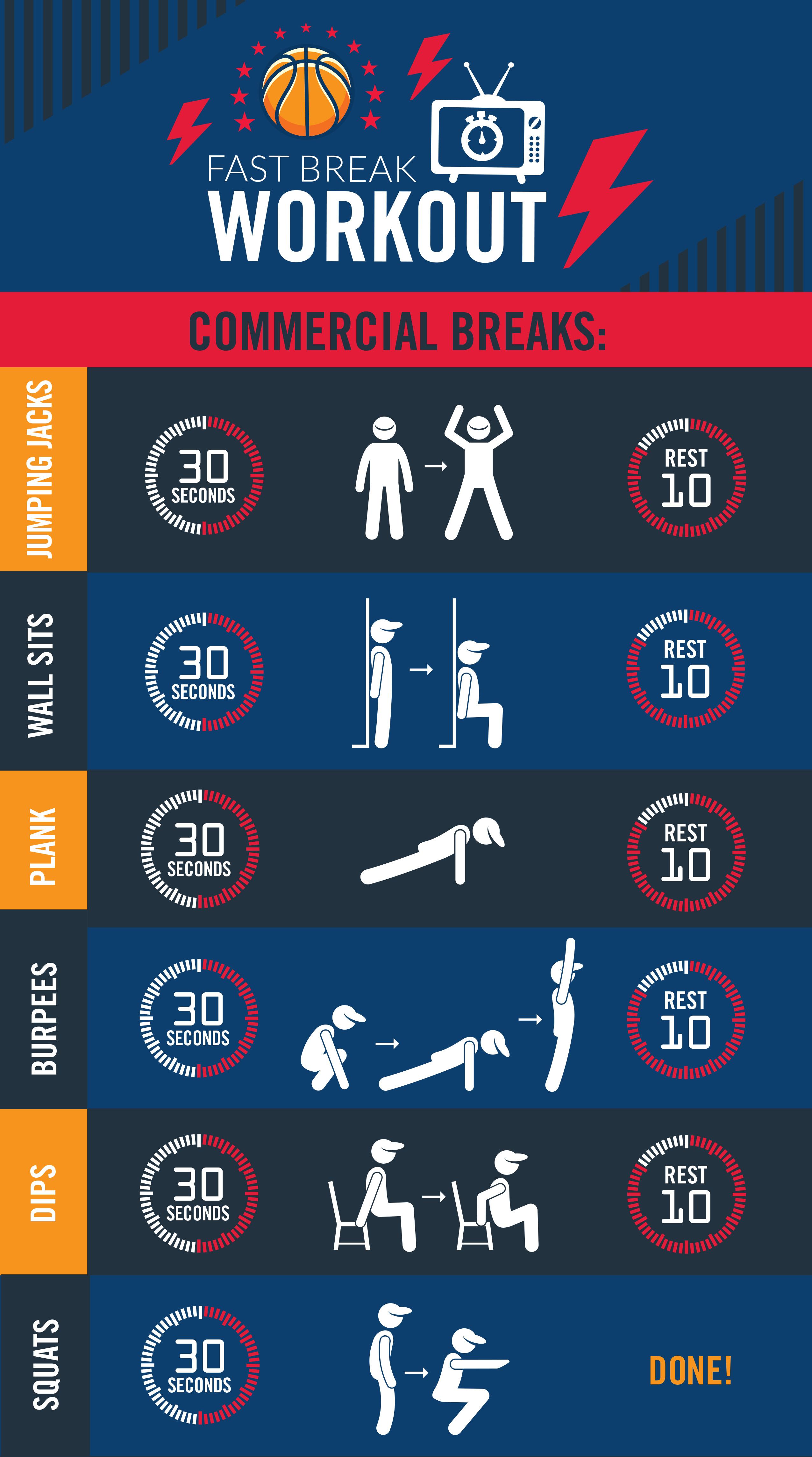 Fast Break Workout Chart