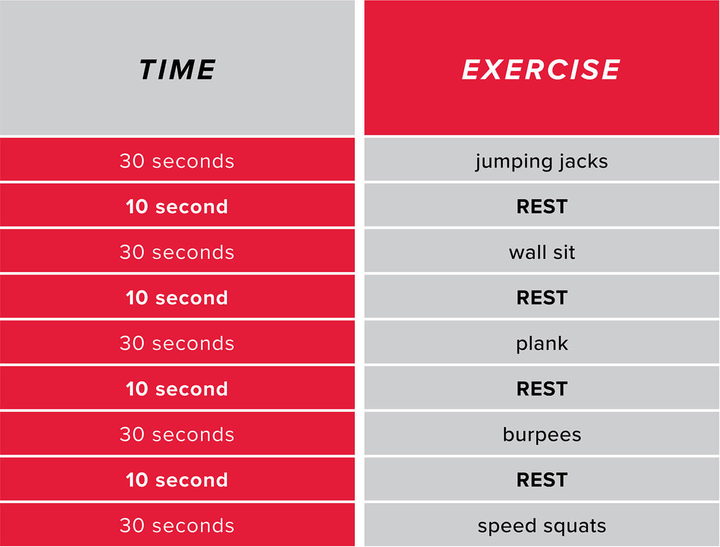 Timed Workout chart